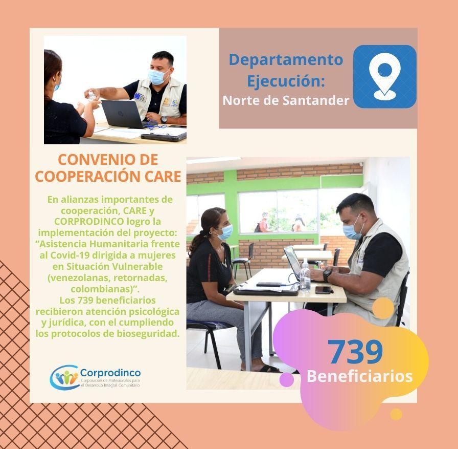 CONVENIO DE COOPERACIÓN CARE – AÑO 2020