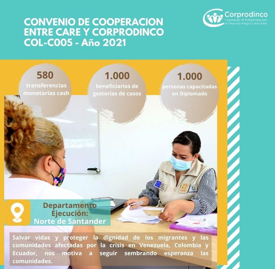 CONVENIO DE COOPERACION ENTRE CARE Y CORPRODINCO COL-C005 – Año 2021